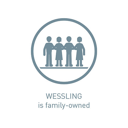 Icon WESSLING is family owned